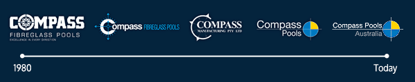 Compass Pools company history