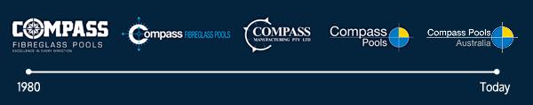 global swimming pool company history